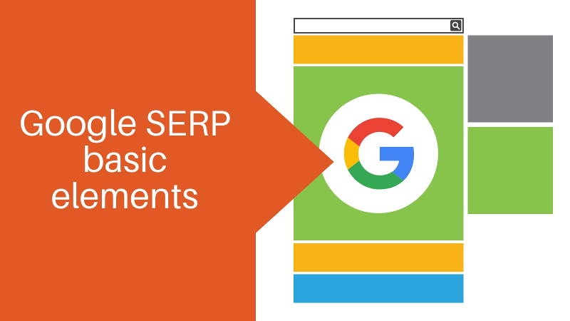 What is Google SERP – Search Engine Results Page?