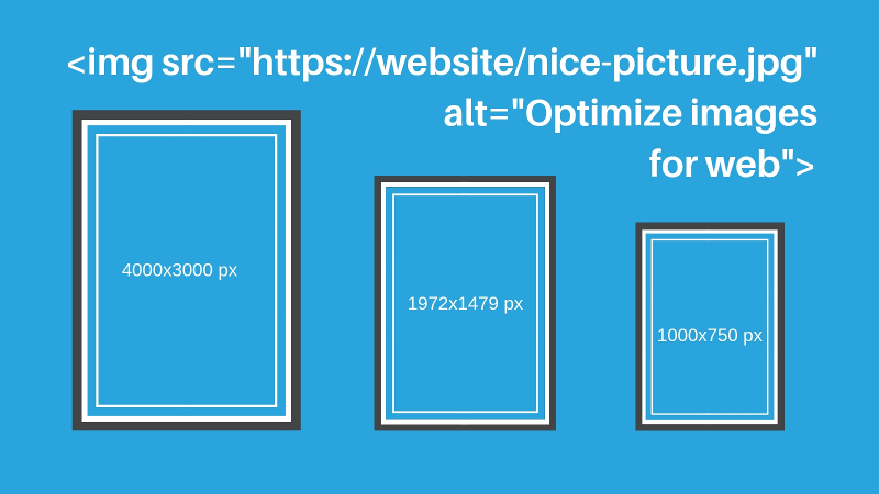 Optimization of graphics for the website
