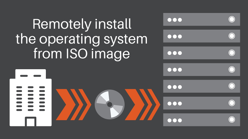 install the operating system from your ISO image